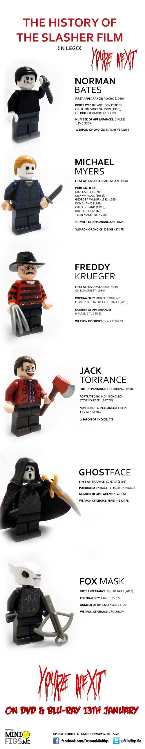 Lego History of Slasher films
